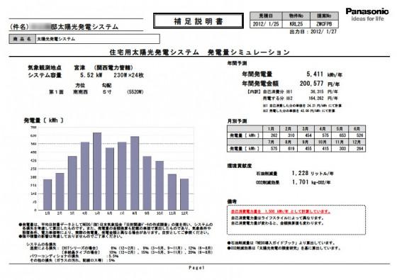 京丹後市 発電シュミレーション